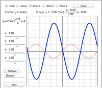 modeling data with trig functions Modeling with trig functions after completing the previous sections on trigonometric functions, we are almost ready to try and work on real world problems.